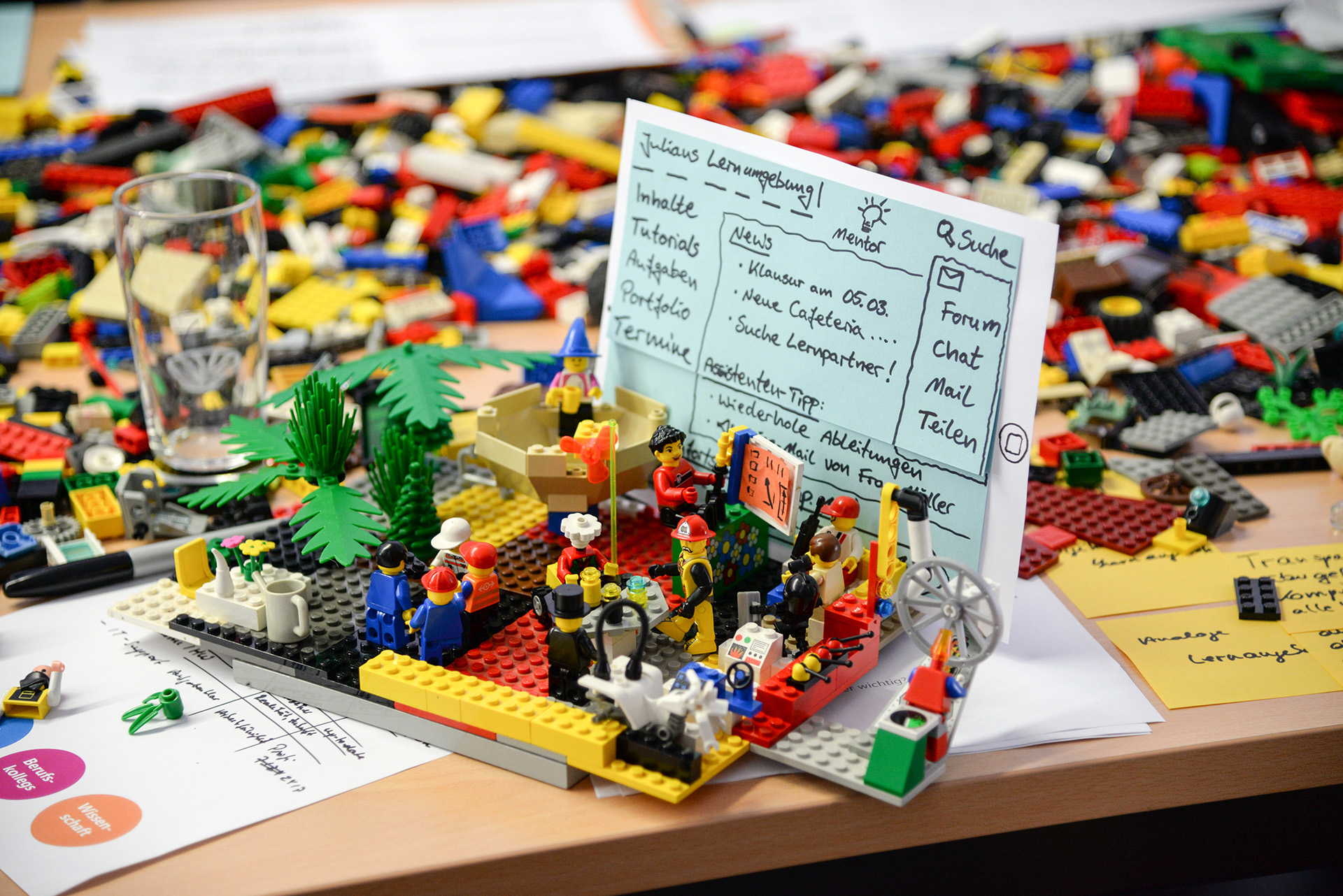 Einblicke ins LEGO® Serious Play®